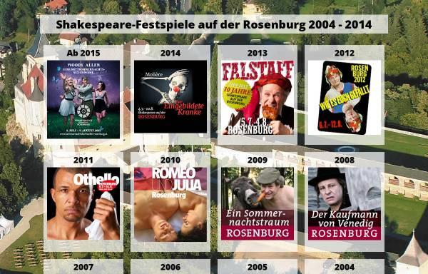 Vorschau von www.shakespeare-festspiele.at, Shakespeare Festspiele auf der Rosenburg