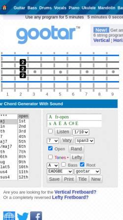 Vorschau der mobilen Webseite www.gootar.com, Guitarre Spannweiten