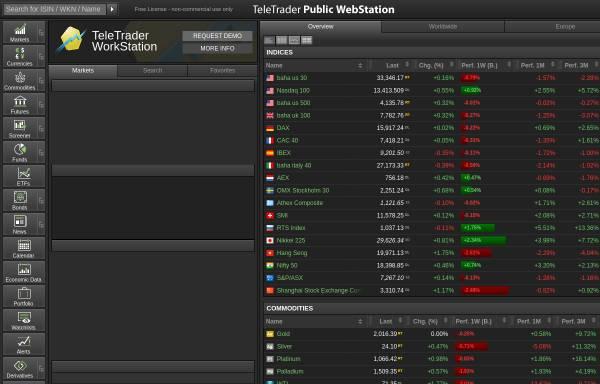 Vorschau von www.teletrader.com, TeleTrader Software AG