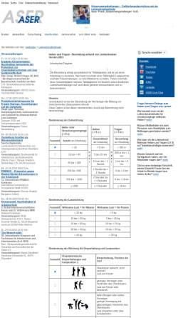 Vorschau der mobilen Webseite www.institut-aser.de, Heben und Tragen - Beurteilung anhand von Leitmerkmalen