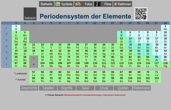 Vorschau von www.seilnacht.com, Periodensystem des Elemente