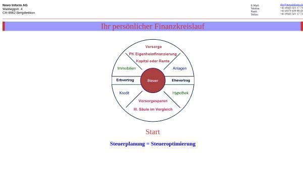 Vorschau von www.novoinform.ch, Novo Inform AG