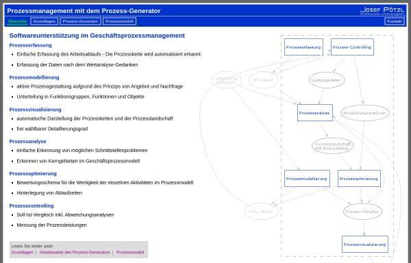 Vorschau von prozessmanagement.prozess-generator.at, Josef Pötzl Software-Lösungen