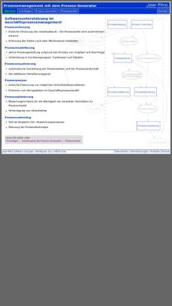 Vorschau der mobilen Webseite prozessmanagement.prozess-generator.at, Josef Pötzl Software-Lösungen
