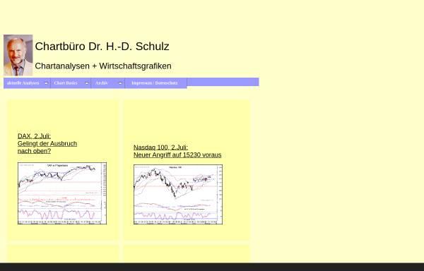 Vorschau von www.chartbuero.de, Büro Dr. Hans-Dieter Schulz