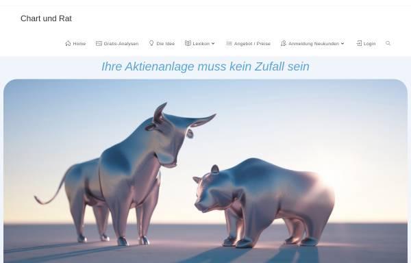 Vorschau von www.chartundrat.de, Chart und Rat GbR