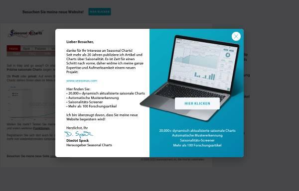 Vorschau von www.seasonalcharts.de, Seasonalcharts