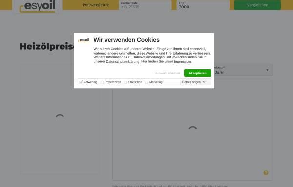Vorschau von www.esyoil.com, Easyoil GmbH
