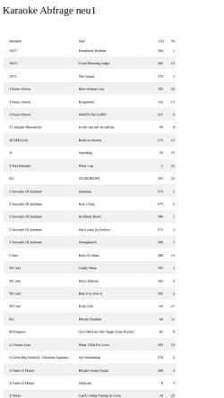 Vorschau der mobilen Webseite www.karaoke-heilbronn.de, Karaoke Heilbronn, Michael Schnepf