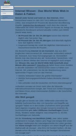 Vorschau der mobilen Webseite www.stats4free.de, Stats4Free