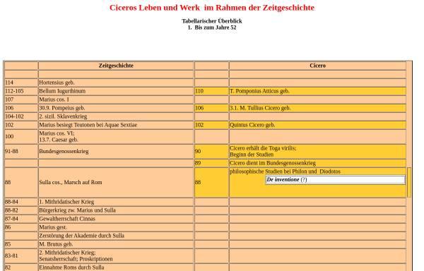 Vorschau von joachimgruber.userweb.mwn.de, Ciceros Leben im Rahmen der Zeitgeschichte