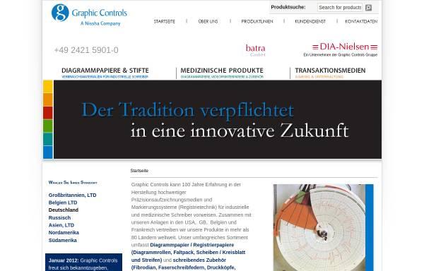 Vorschau von graphiccontrols.de, Batra GmbH