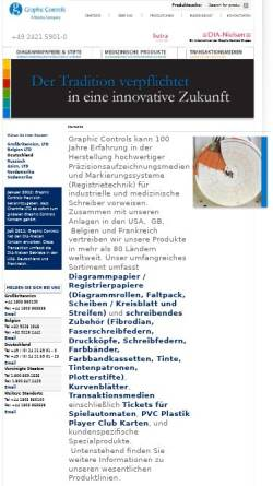 Vorschau der mobilen Webseite graphiccontrols.de, Batra GmbH