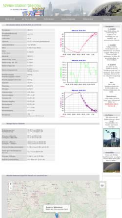 Vorschau der mobilen Webseite wetterstation-steinau.de, Wetterstation in Steinau an der Strasse