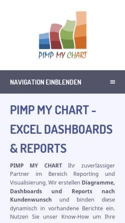 Vorschau der mobilen Webseite www.pimpmychart.com, Pimp my chart