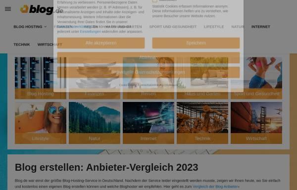 Vorschau von manus-testteam.blog.de, Manu´s Testteam