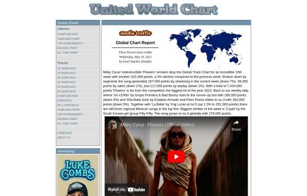 Vorschau von www.mediatraffic.de, United World Chart