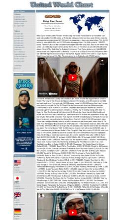 Vorschau der mobilen Webseite www.mediatraffic.de, United World Chart