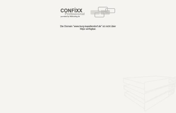 Stiftung Thüringer Schlösser Und Gärten Museum Wasserburg