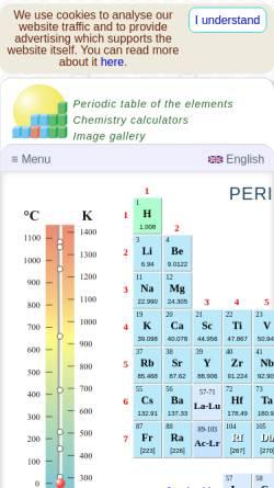 Vorschau der mobilen Webseite www.periodni.com, Periodensystem der Elemente
