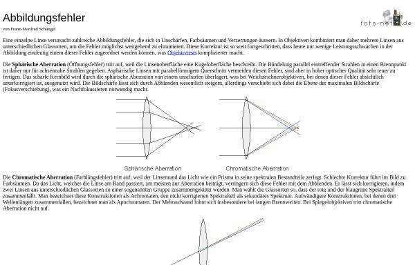 Vorschau von www.foto-net.de, Optische Abbildungsfehler