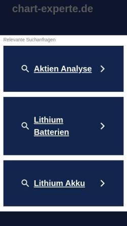 Vorschau der mobilen Webseite www.chart-experte.de, Chart Experte, Inh. Arkadius Wasala